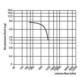 wiring diagram exhaust fan bathroom with Ventilation Exhaust Fan on Remote Bathroom Fan Dimmer Switch On Ceiling Fan Fire Hazard 70c781cef2271fbe further Broan Exhaust Fan Light Wiring Diagram For Heater also Kitchen Exhaust Fan Wiring Diagram as well Bathroom Gfci Wiring Diagram as well Wiring Diagram Bath Fan Light Heater.